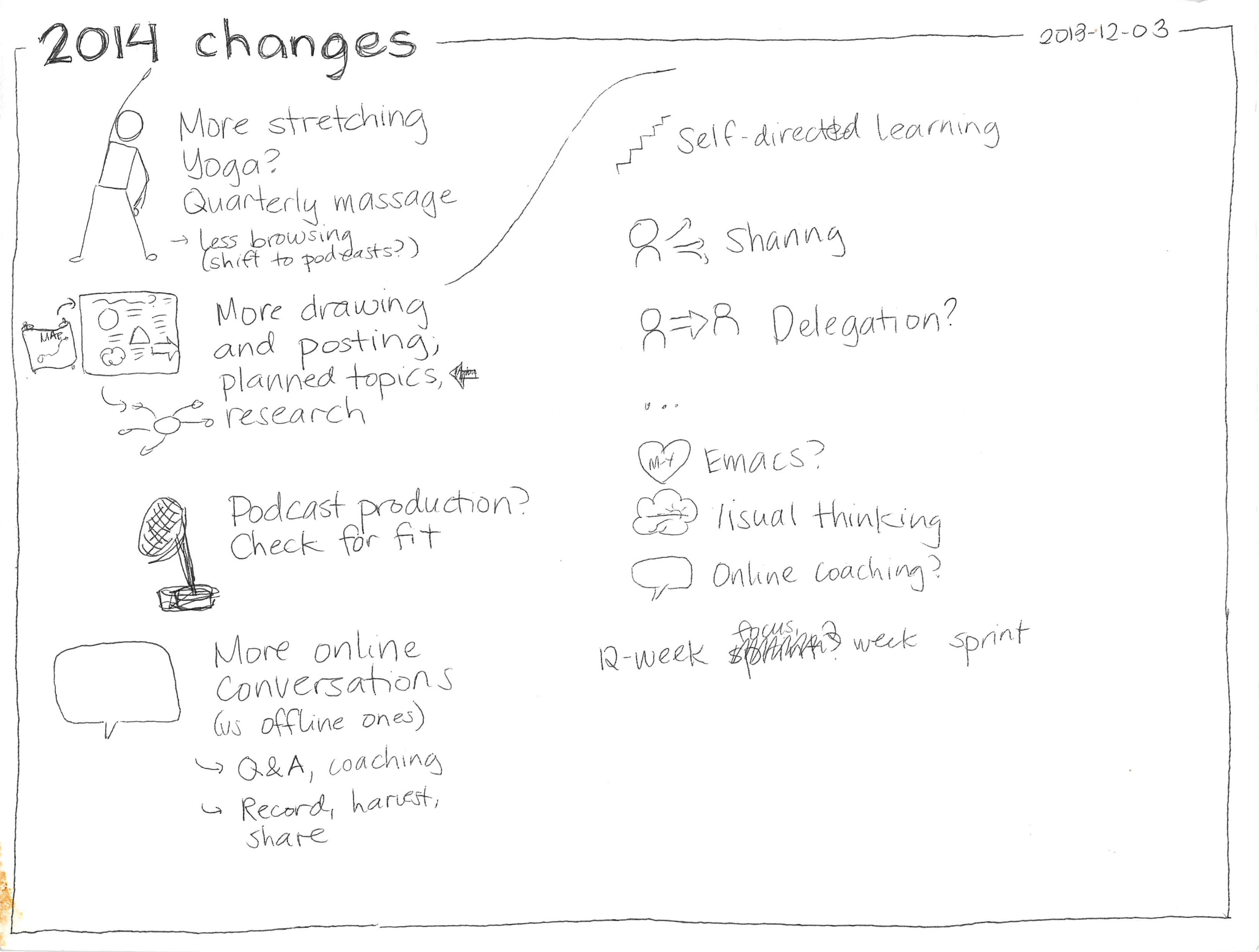 2013-12-03 2014 Changes #plans.png