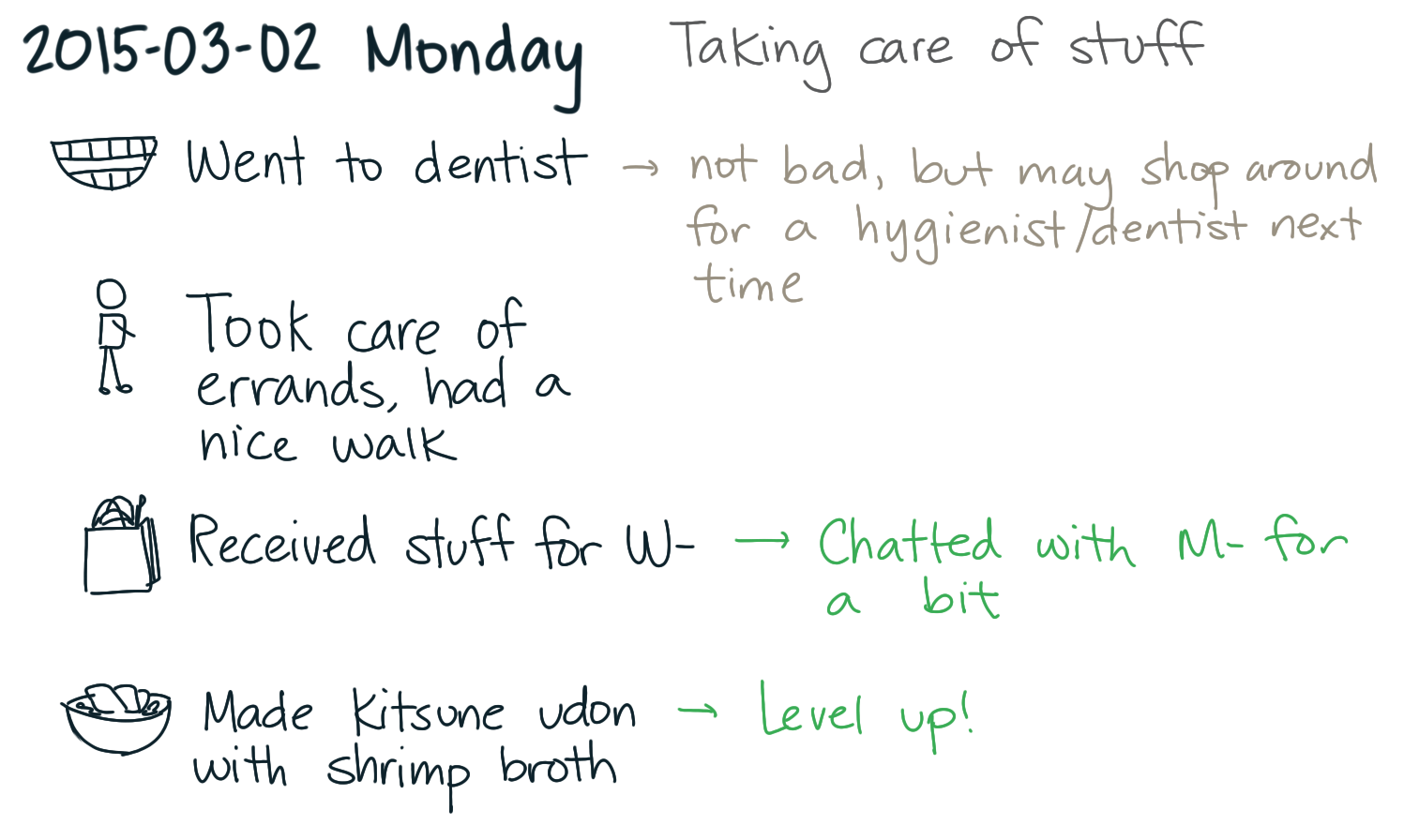 2015-03-02a Monday -- index card #journal.png