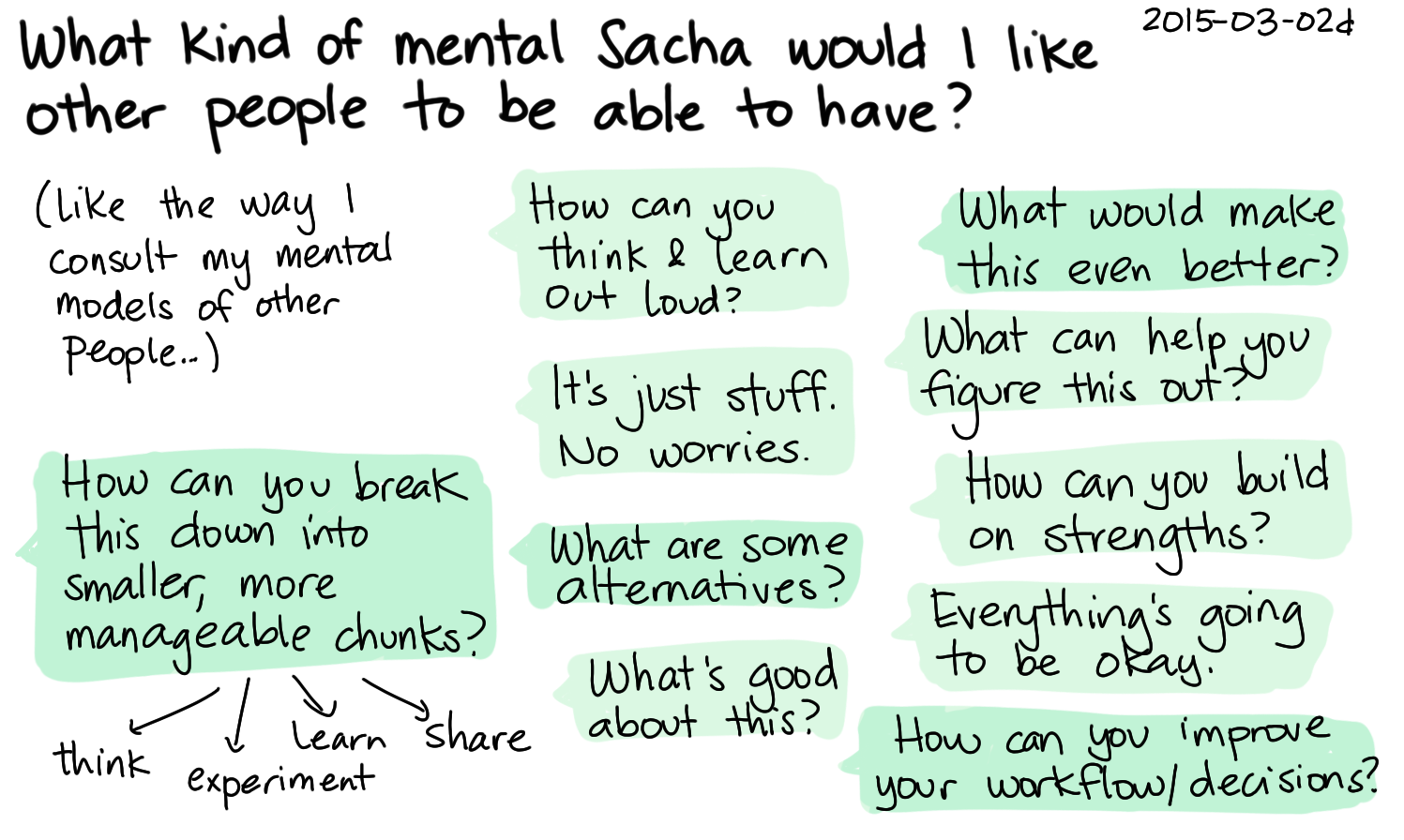 2015-03-02d What kind of mental Sacha would I like other people to be able to have -- index card #mental #model.png