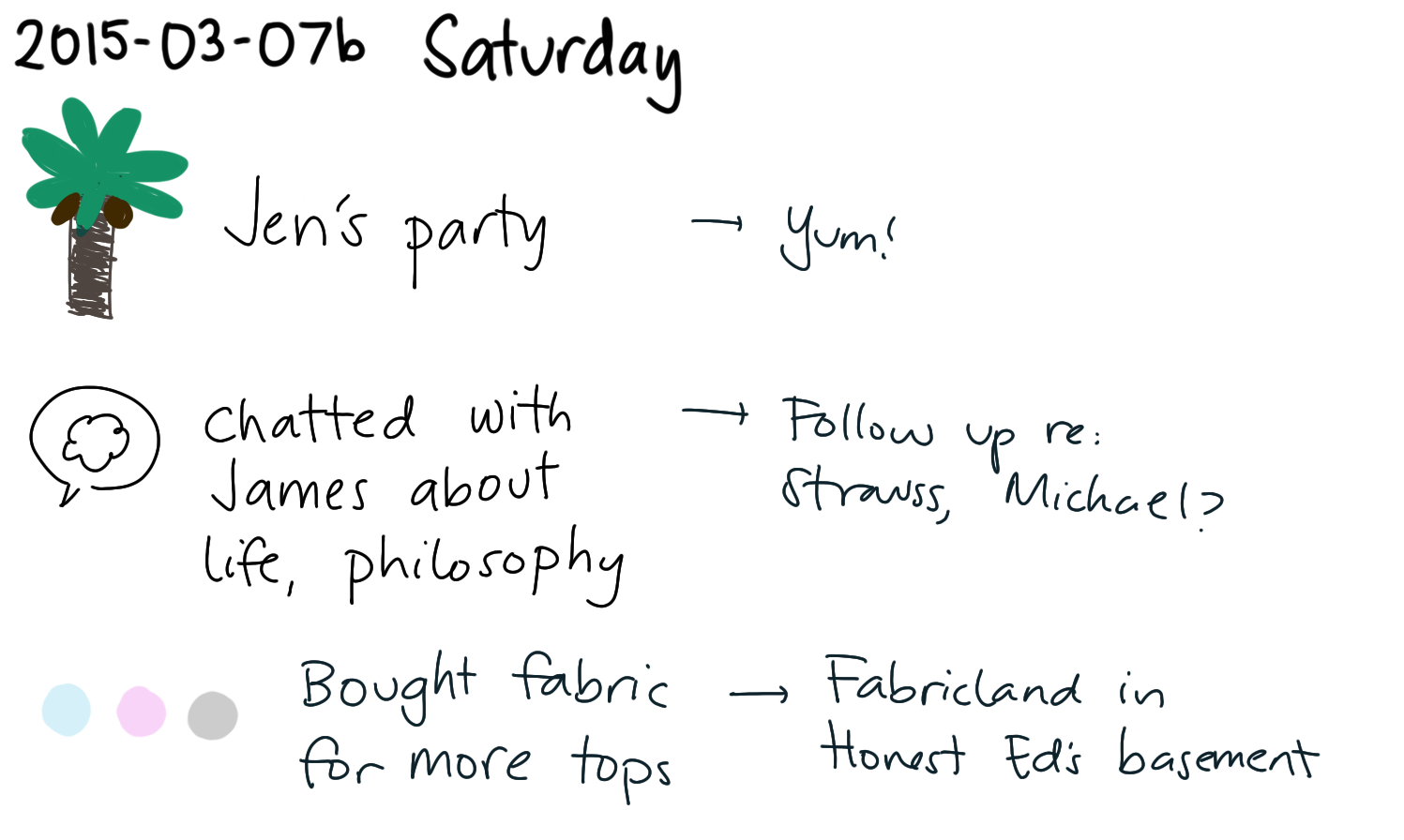 2015-03-07b Saturday -- index card #journal.png