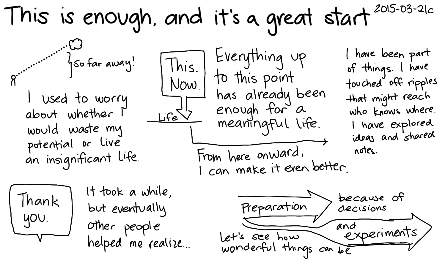 2015-03-21c This is enough, and it's a great start -- index card #contentment #equanimity #fear #significance.png