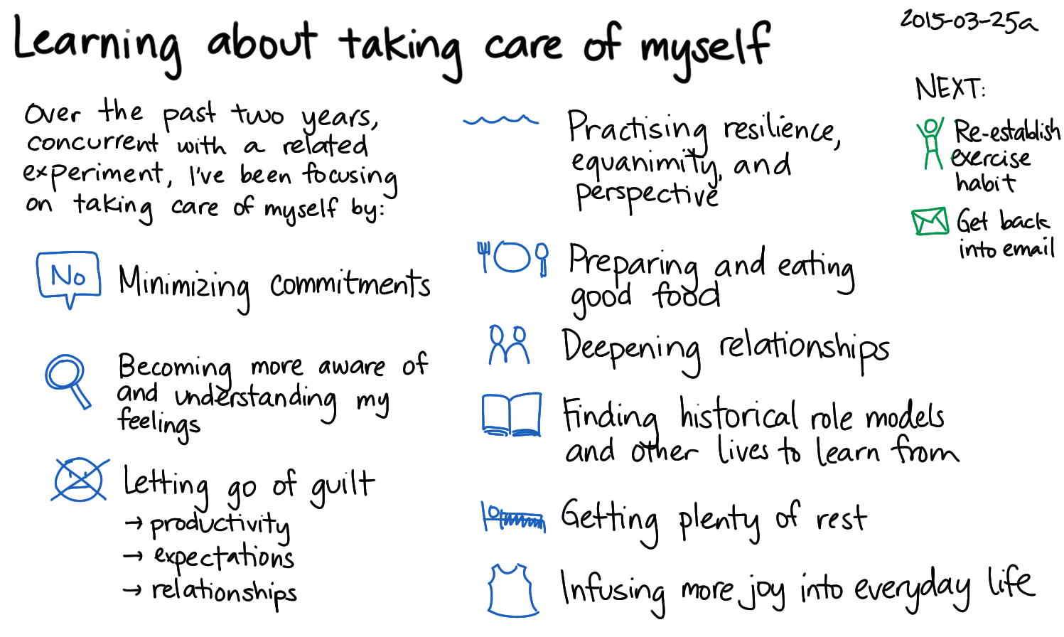 2015-03-25a Learning about taking care of myself -- index card #self-care.png