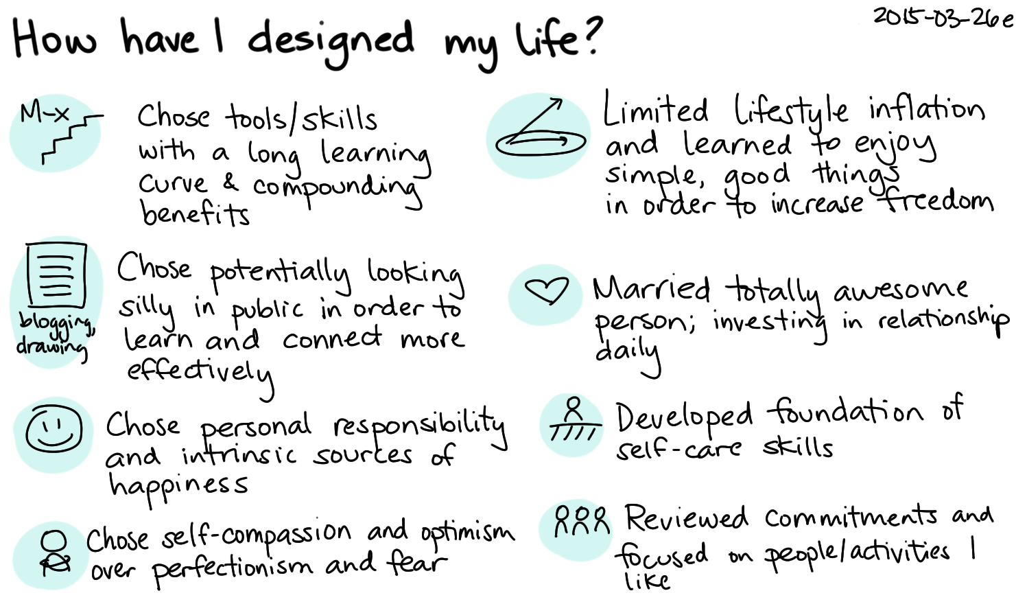 2015-03-26e How have I designed my life -- index card #life #design.png