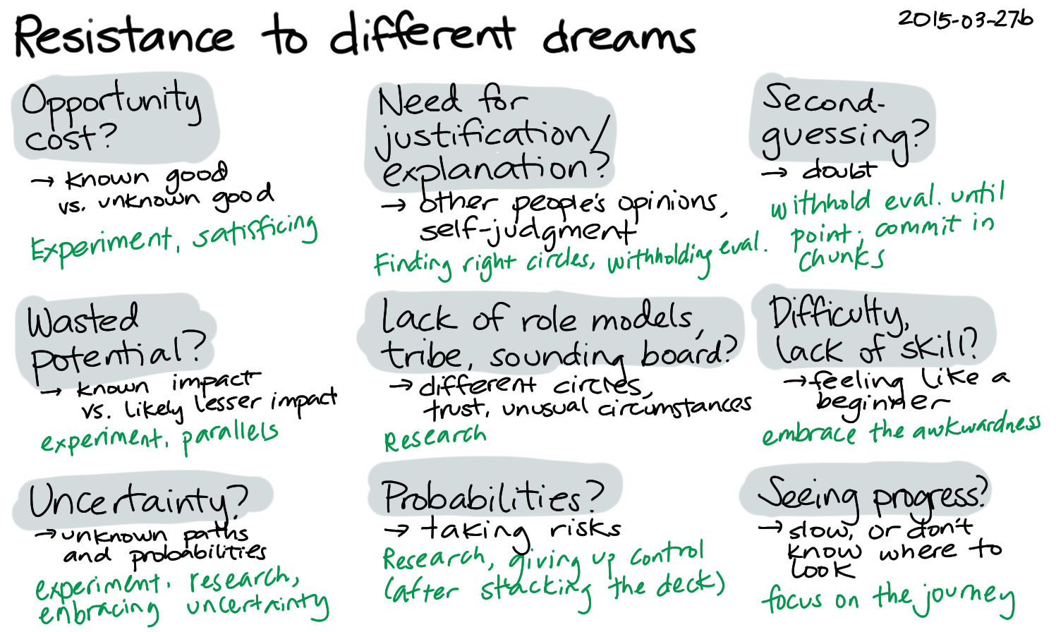 2015-03-27b Resistance to different dreams -- index card #resistance.png