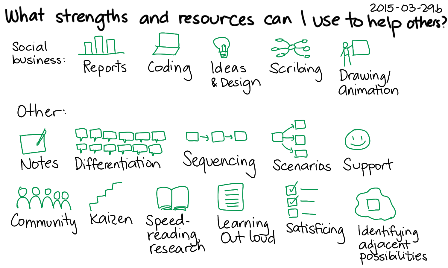 2015-03-29b What strengths and resources can I use to help others -- index card #strengths #experiment #business.png