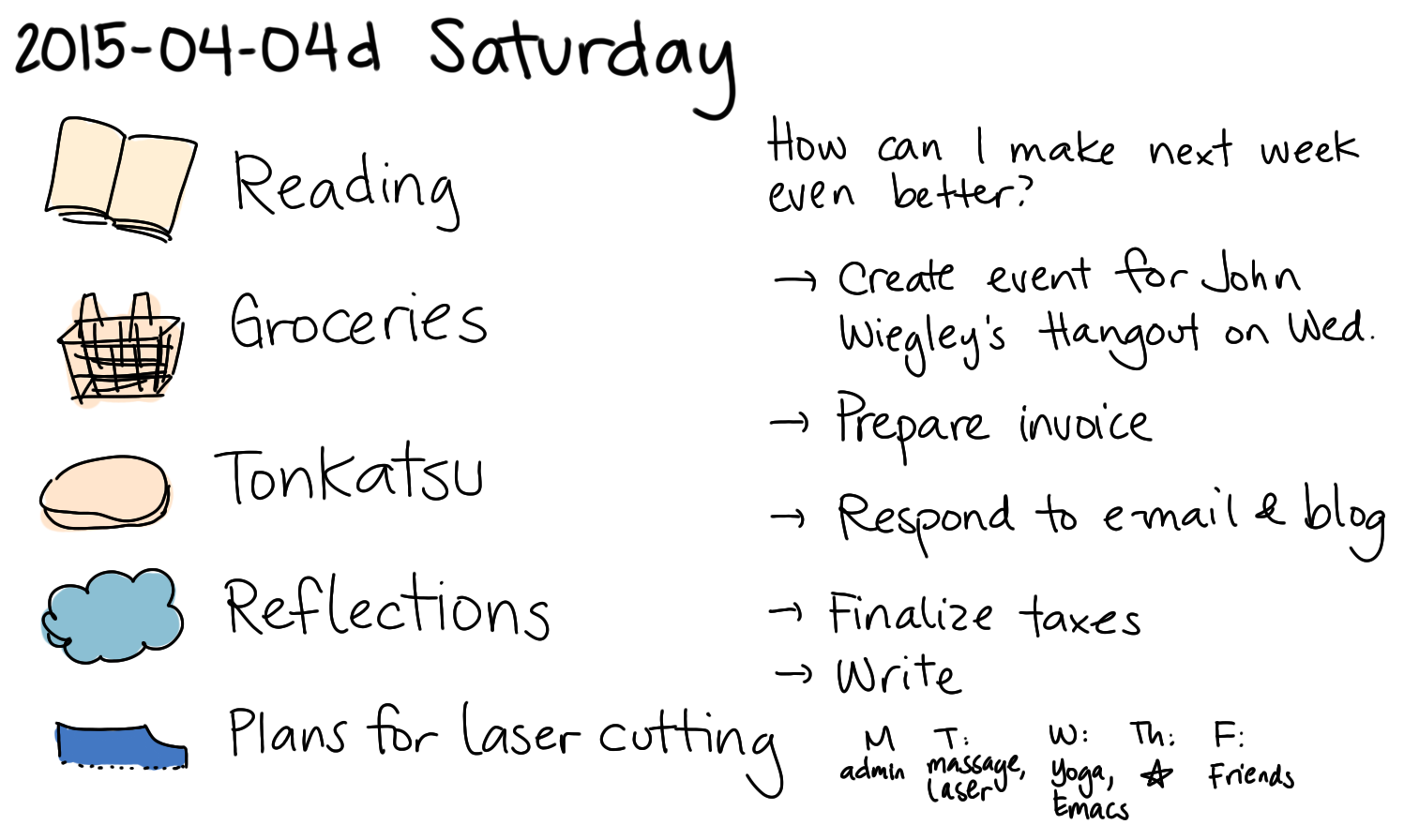 2015-04-04d Saturday -- index card #journal.png