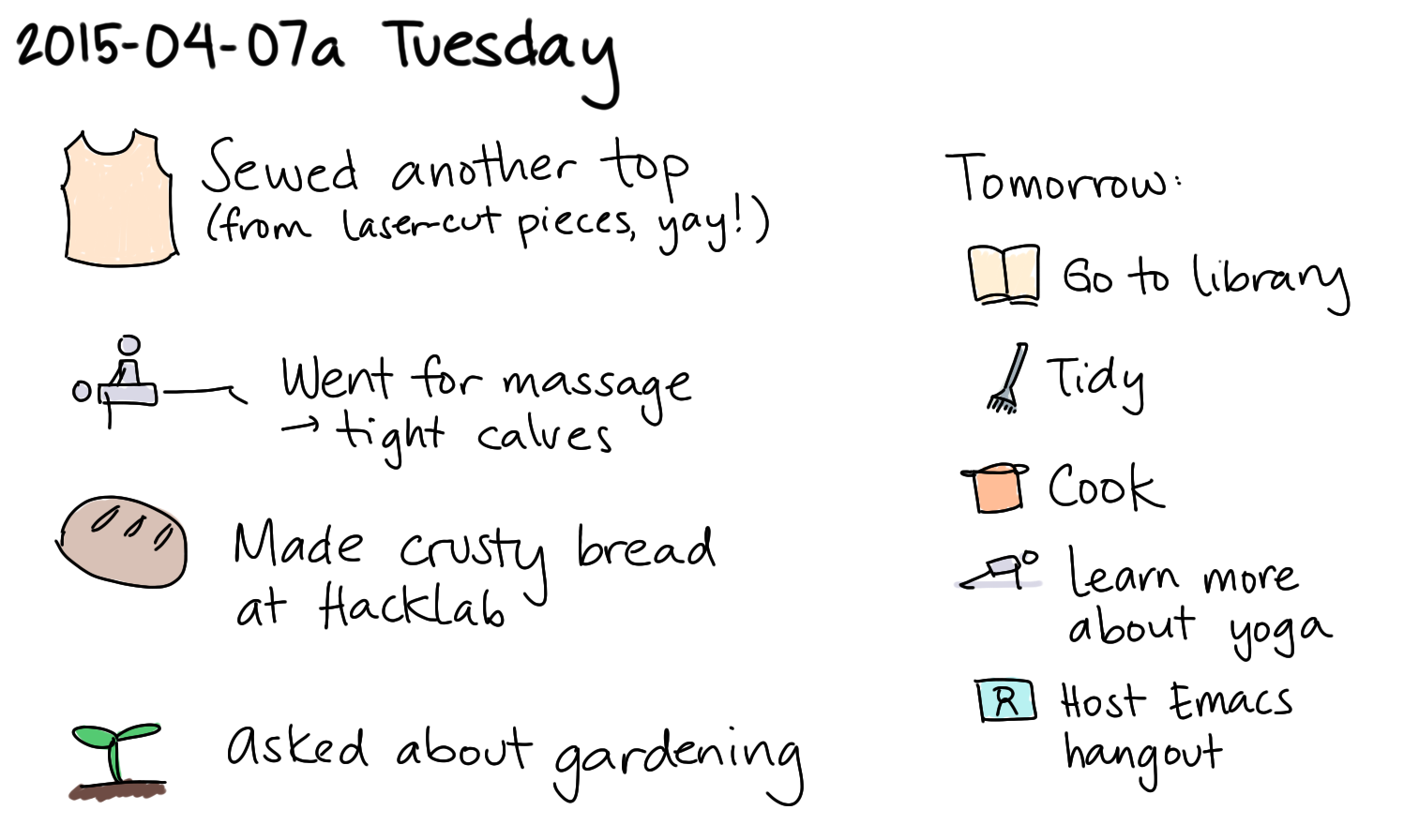 2015-04-07a Tuesday -- index card #journal.png