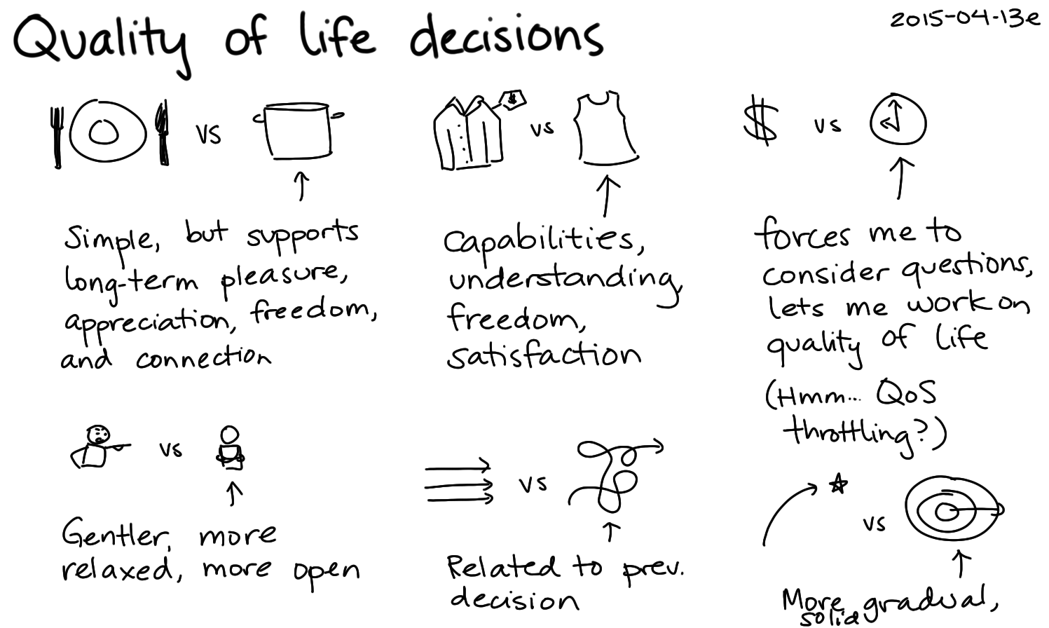 2015-04-13e Quality of life decisions -- index card #qol #quality.png