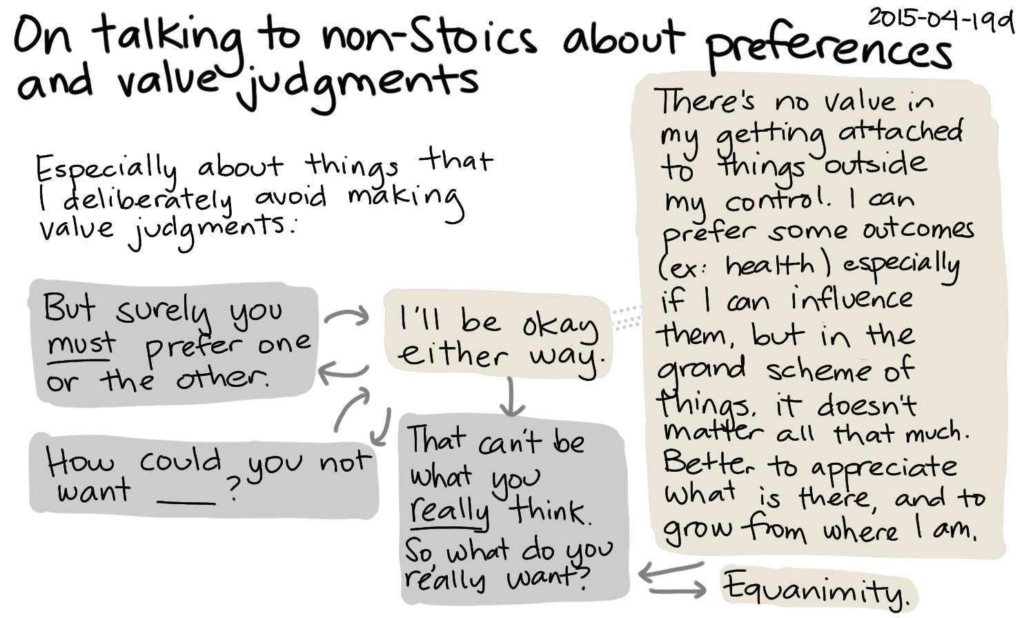 2015-04-19d On talking to non-Stoics about preferences and value judgments -- index card #stoicism.png