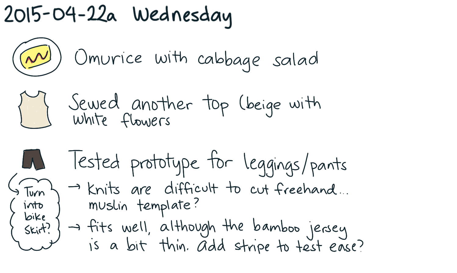 2015-04-22a Wednesday -- index card #journal.png