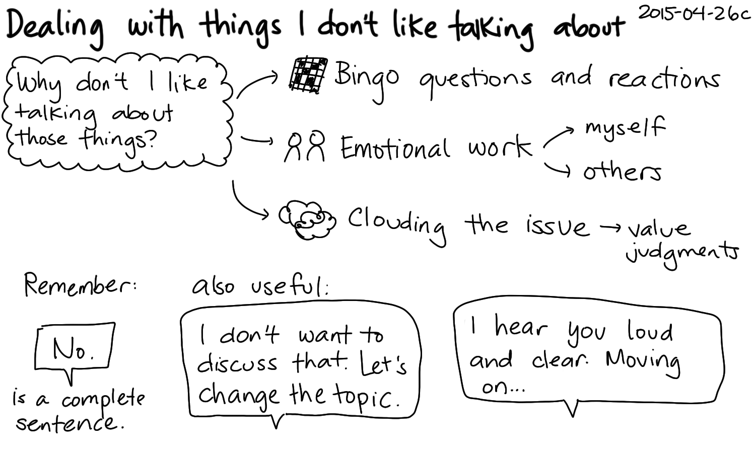2015-04-26c Dealing with things I don't like talking about -- index card #anxiety #conversation.png