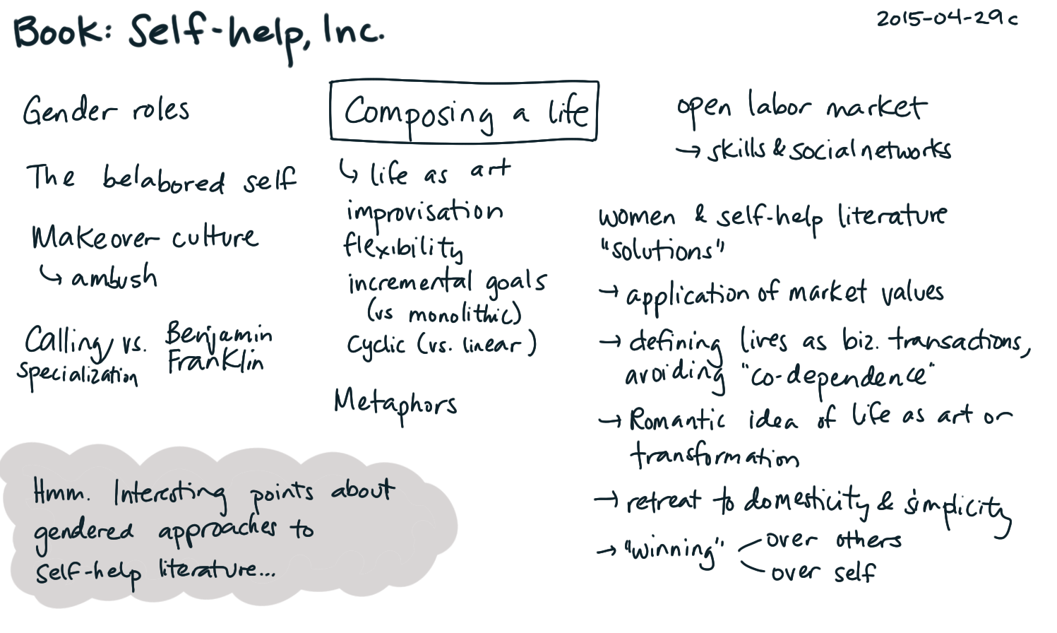2015-04-29c Raw book notes - Self-help, Inc -- index card #book.png