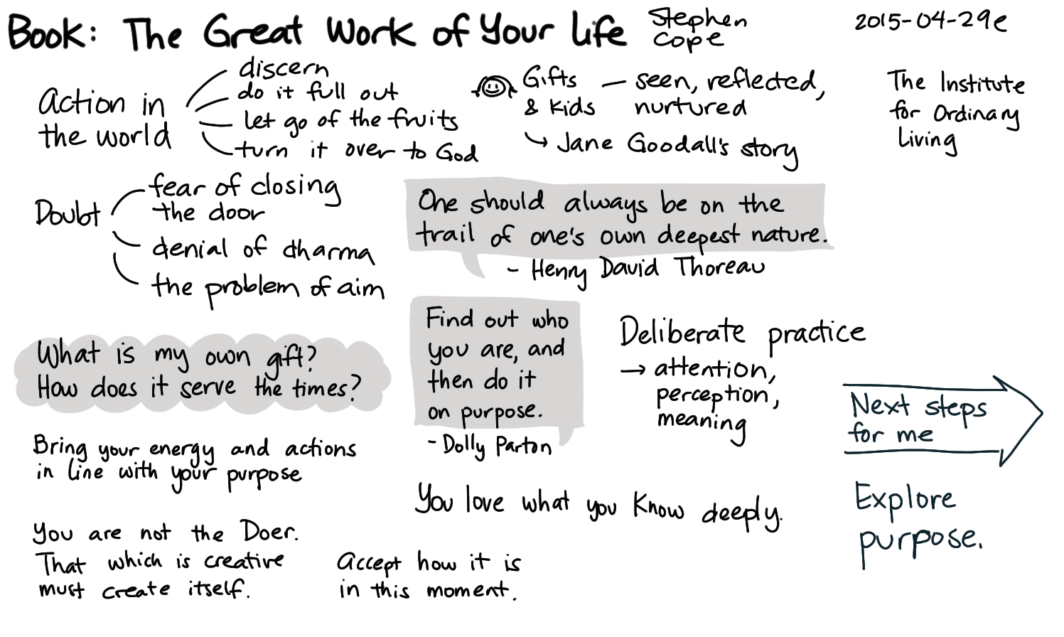 2015-04-29e Raw book notes - The Great Work of Your Life - Stephen Cope -- index card #book.png