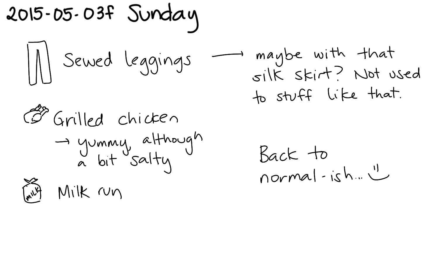 2015-05-03f Sunday -- index card #journal.png