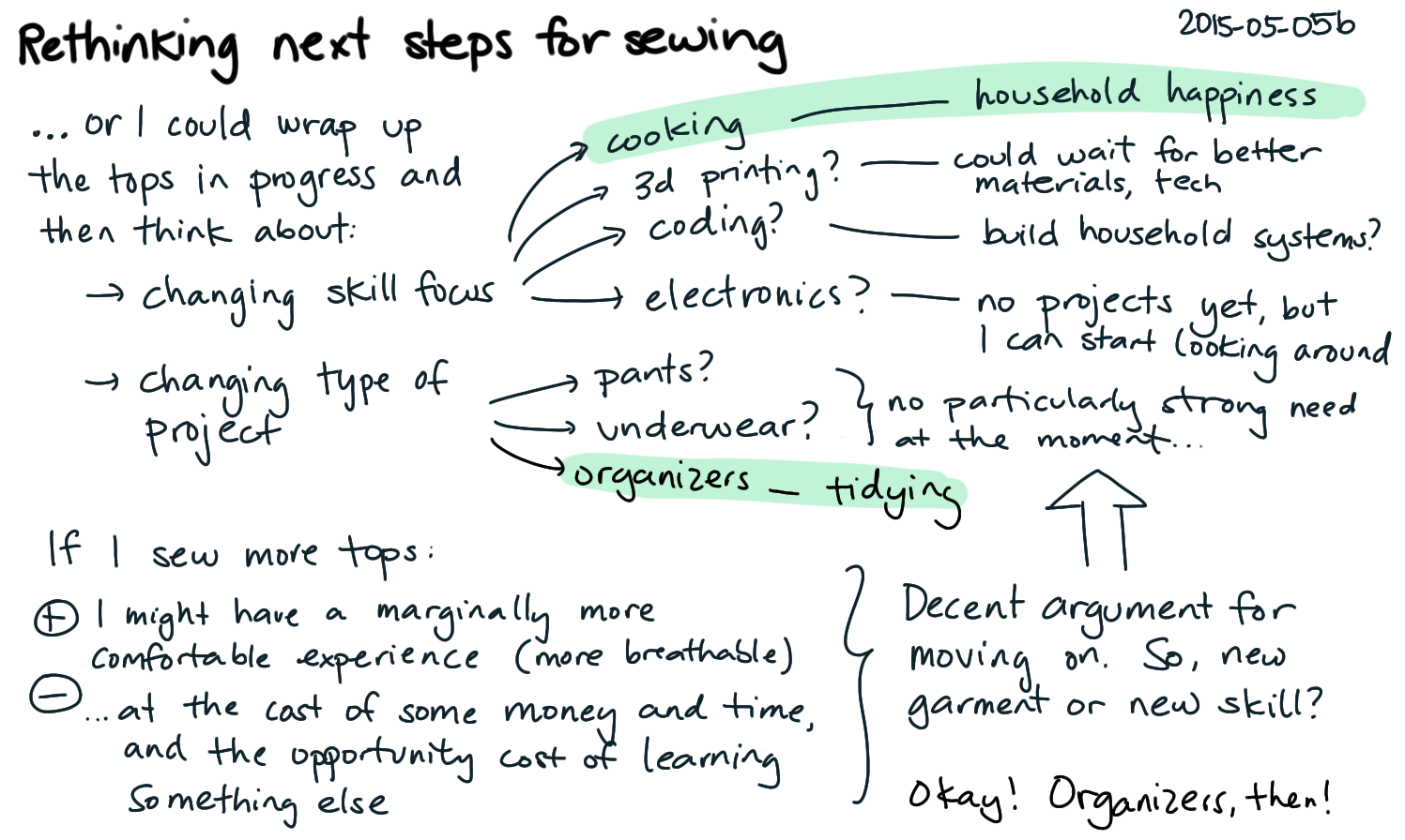 2015-05-05b Rethinking next steps for sewing -- index card #sewing.png