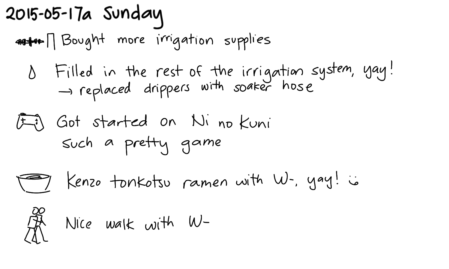 2015-05-17a Sunday -- index card #journal.png