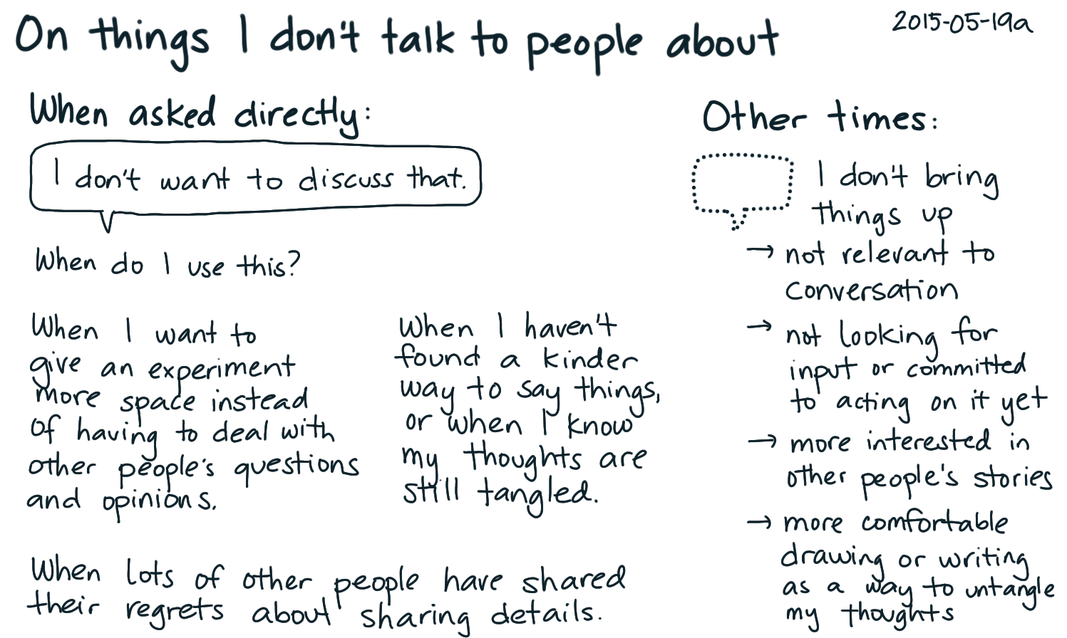 2015-05-19a On things I don't talk to people about -- index card #sharing #reservation.png