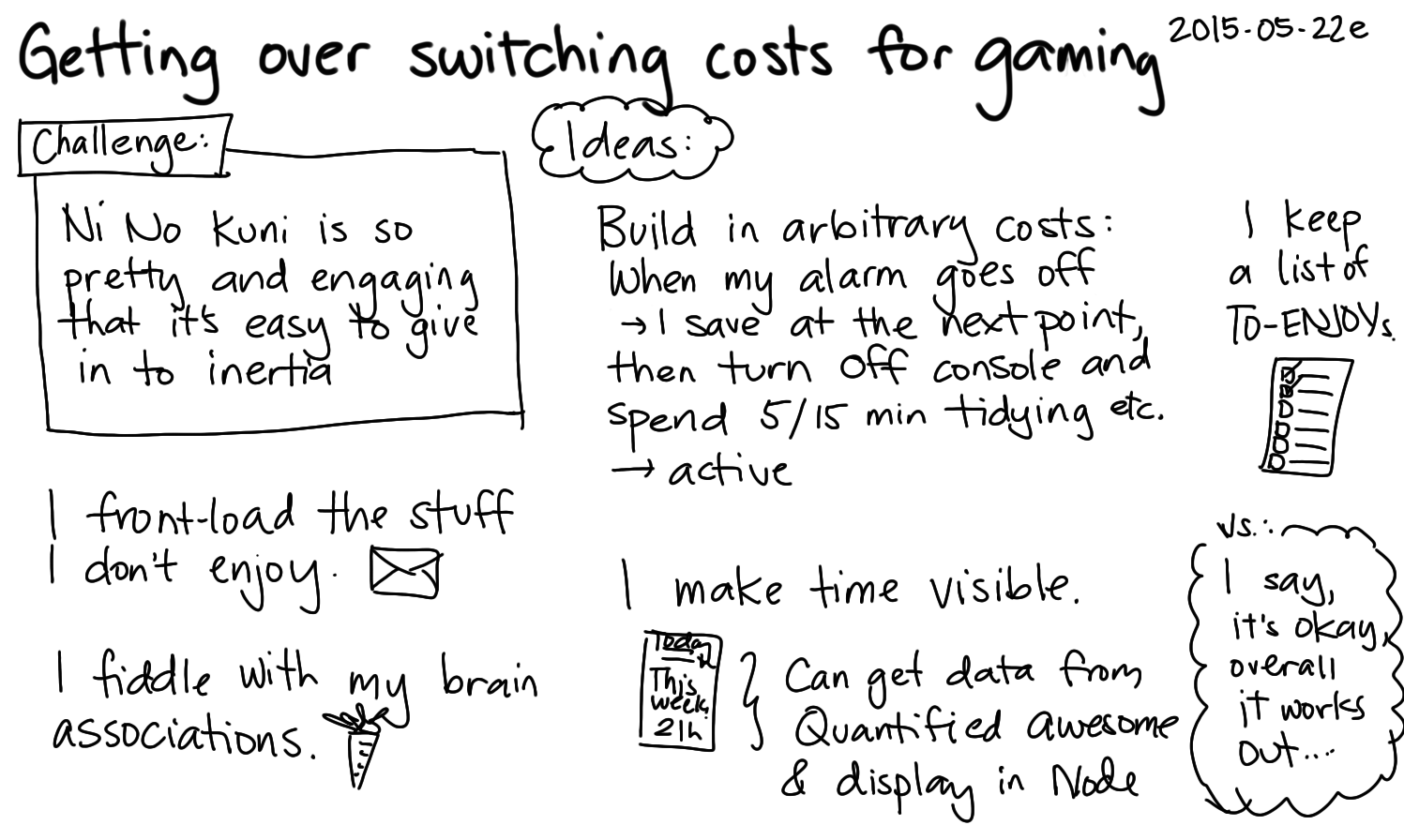 2015-05-22e Getting over switching costs for gaming -- index card #productivity #motivation #gaming #time.png