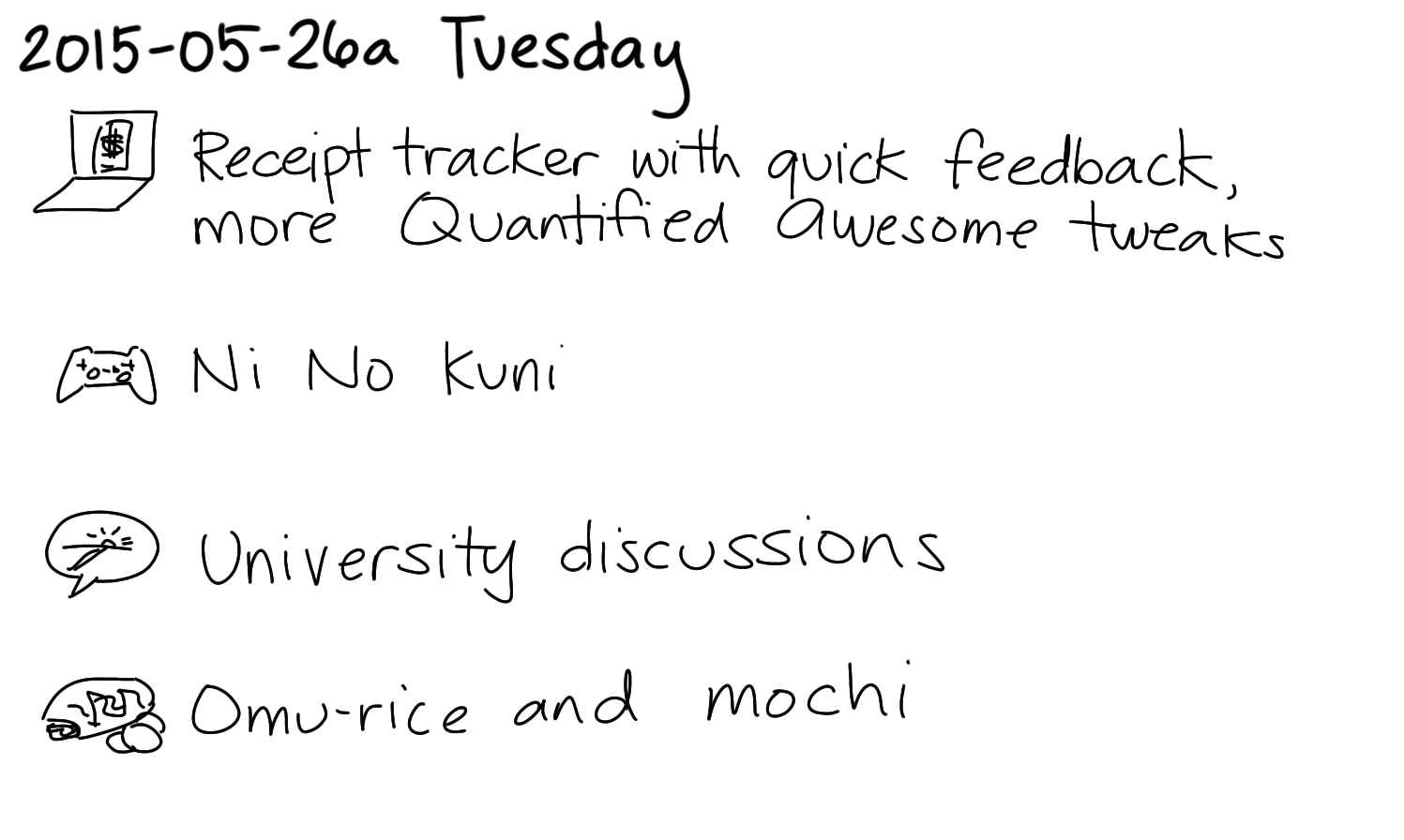 2015-05-26a Tuesday -- index card #journal.png