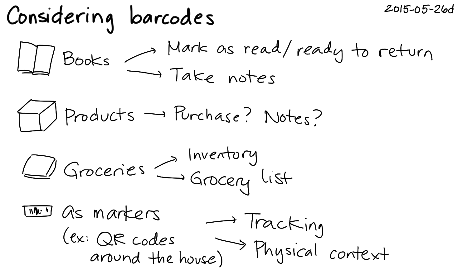 2015-05-26d Considering barcodes -- index card #pda.png