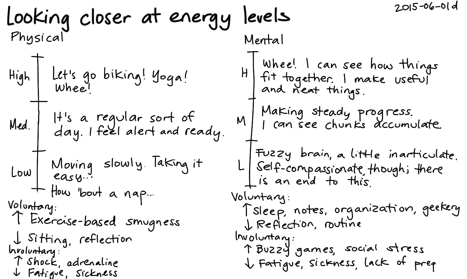 2015-06-01d Looking closer at energy levels -- index card #fuzzy #energy #fatigue.png