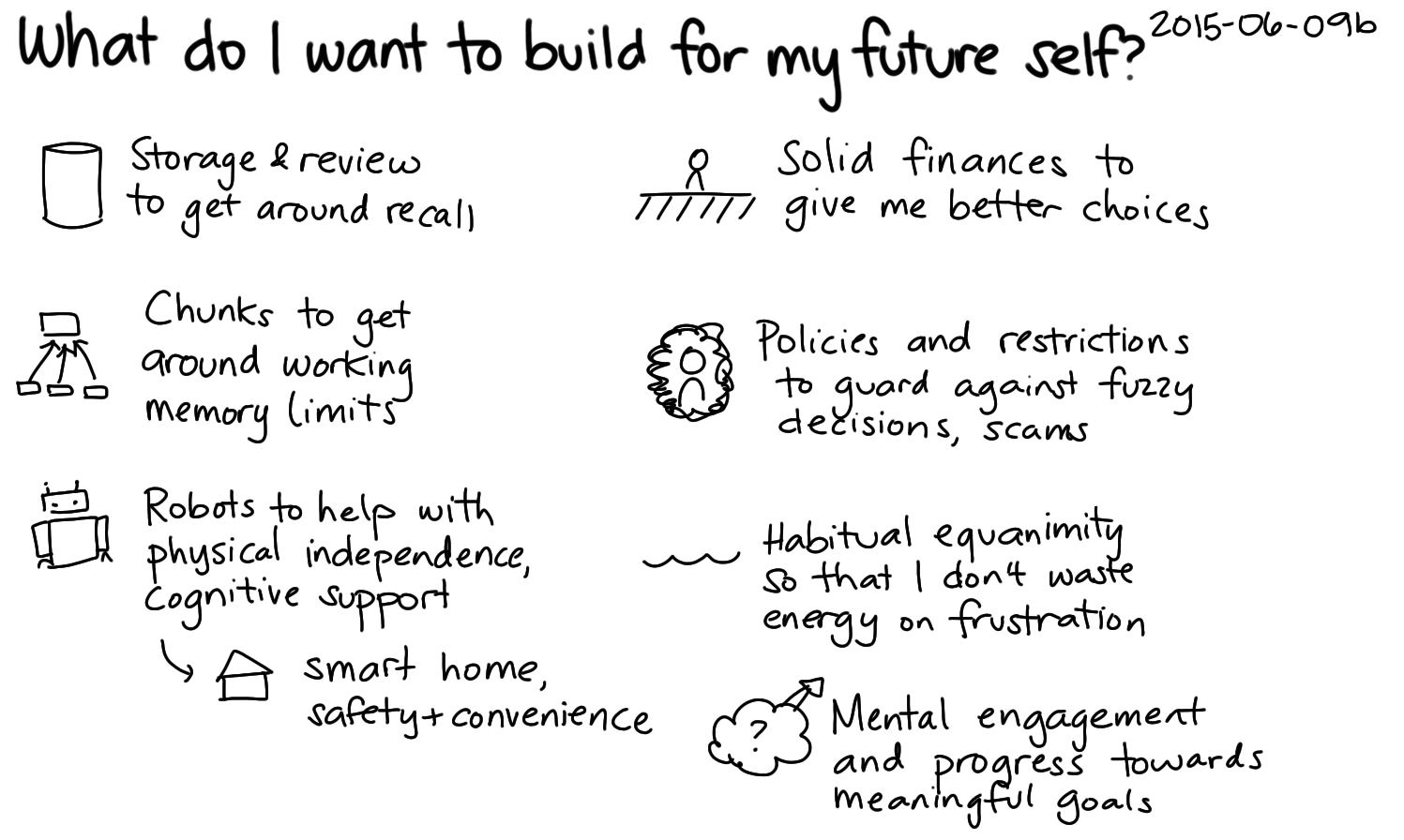 2015-06-09b What do I want to build for my future self -- index card #future-self #tech-and-home.png