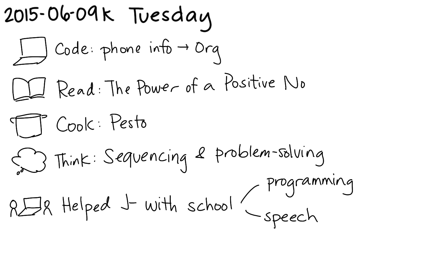 2015-06-09k Tuesday -- index card #journal.png