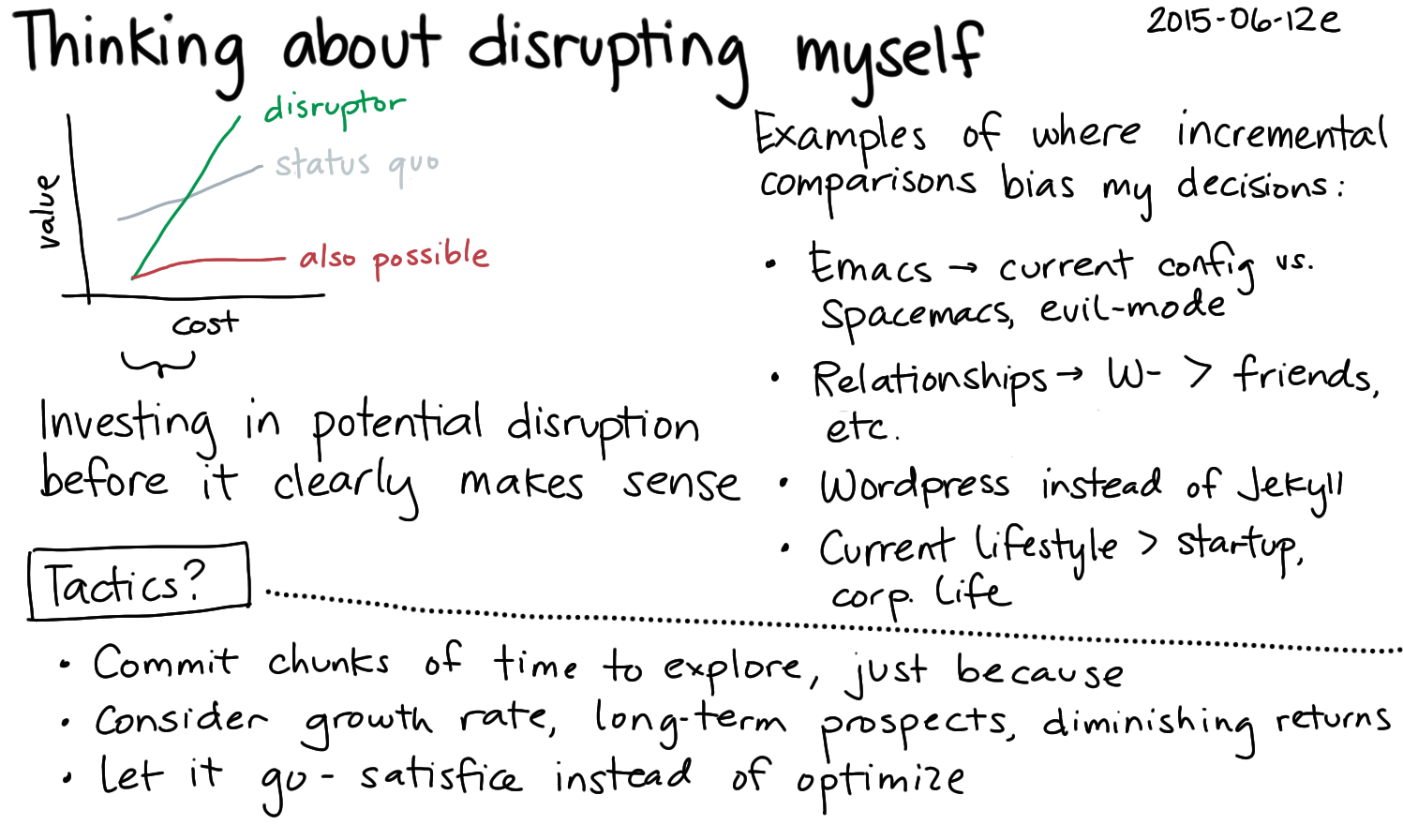 2015-06-12e Thinking about disrupting myself -- index card #experiment #disruption.png
