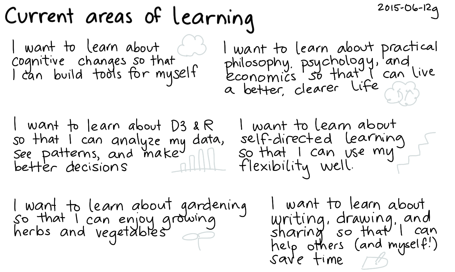 2015-06-12g Current areas of learning -- index card #learning #plans.png
