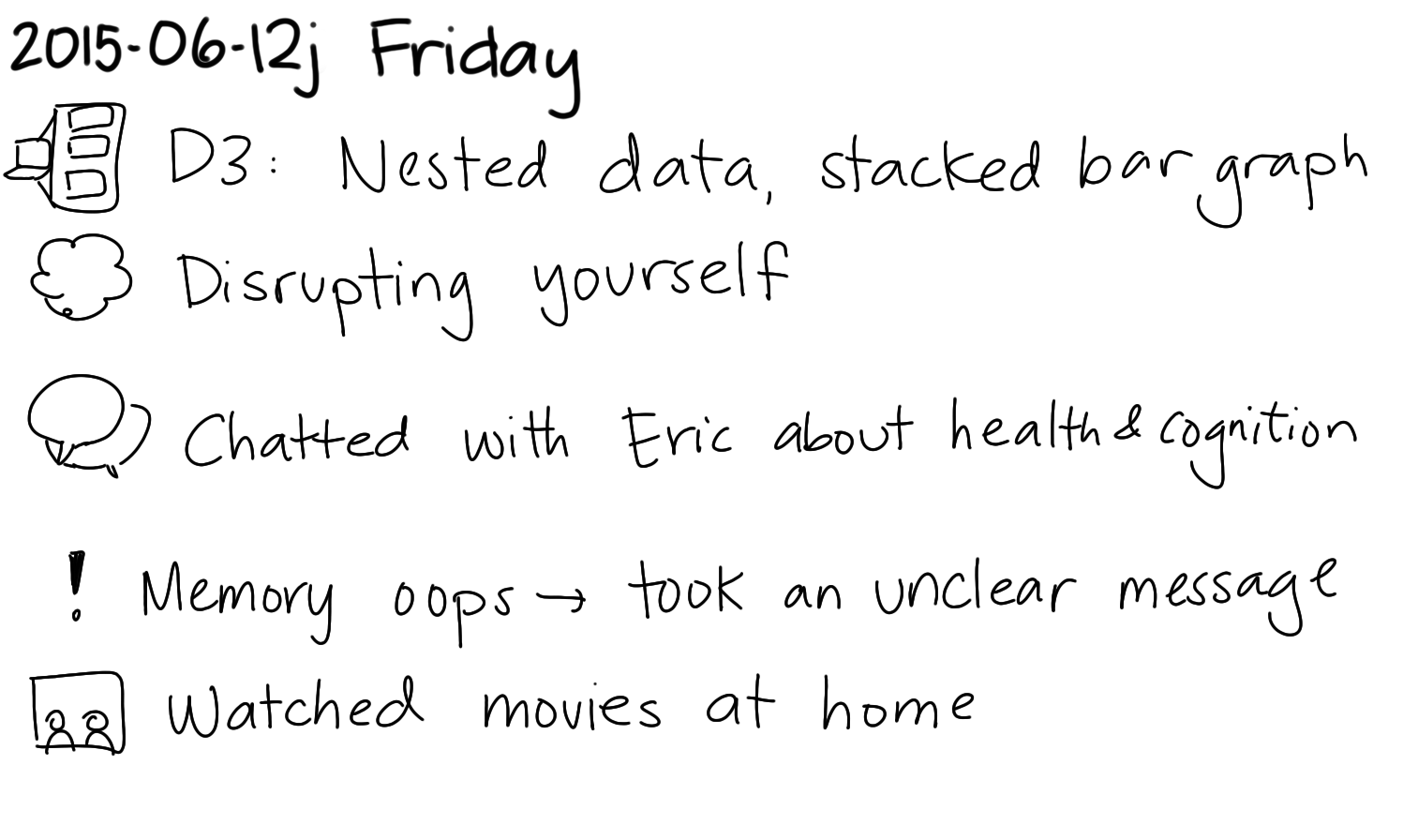 2015-06-12j Friday -- index card #journal.png