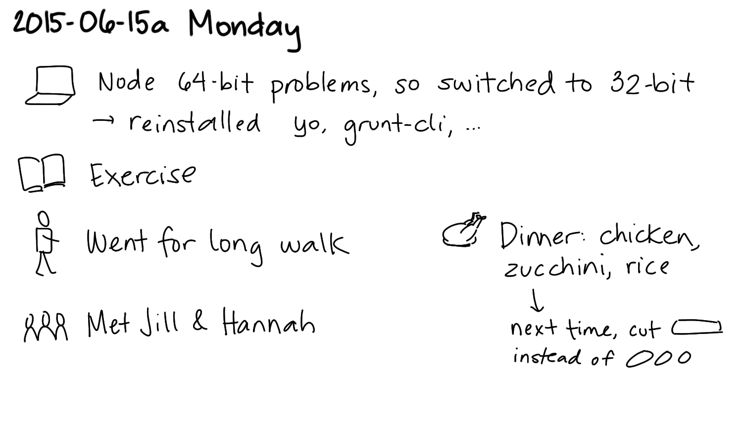 2015-06-15a Monday -- index card #journal.png