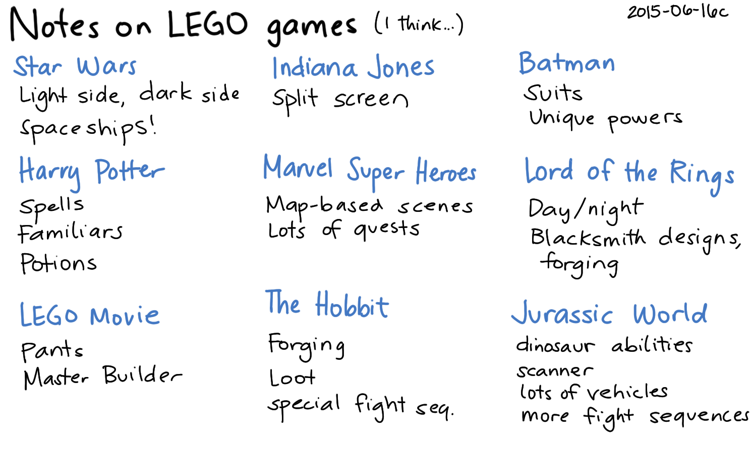 2015-06-16c Notes on LEGO games -- index cards #lego #gaming.png