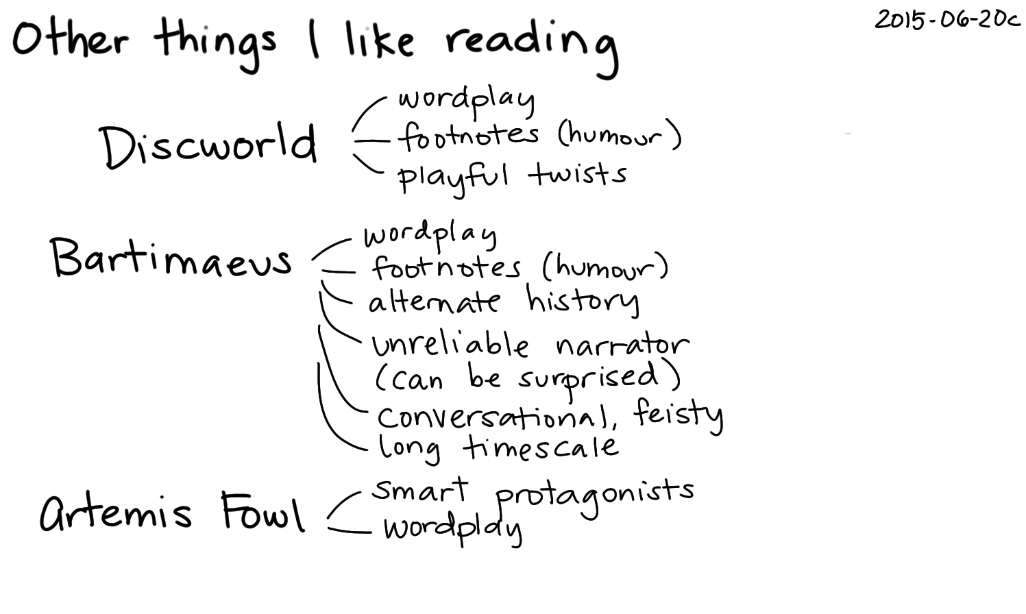 2015-06-20c Other things I like reading -- index card #reading.png