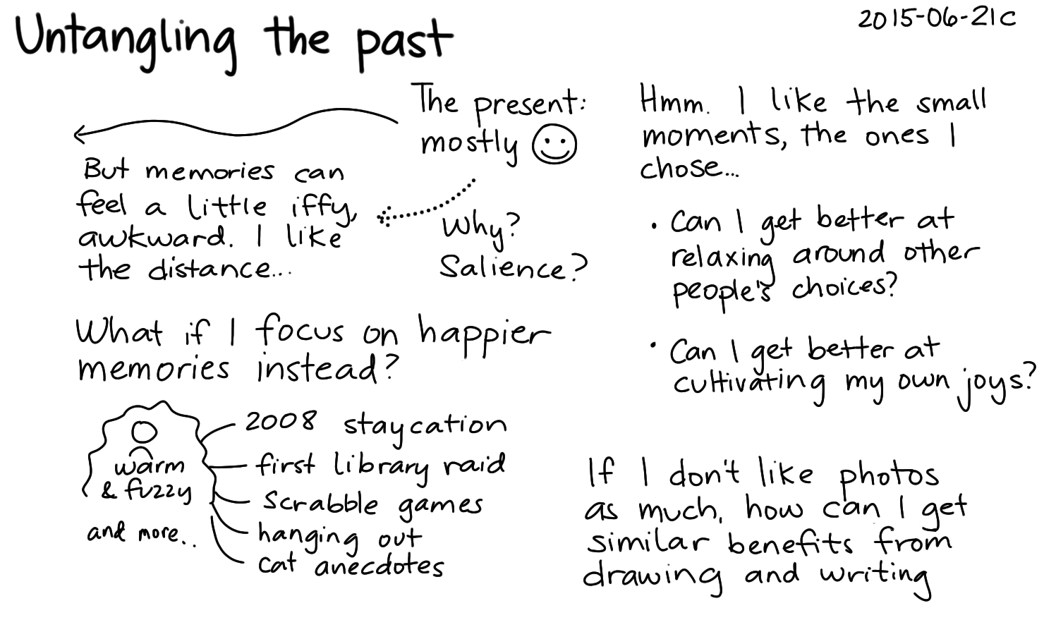 2015-06-21c Untangling the past -- index card #reflection #past.png
