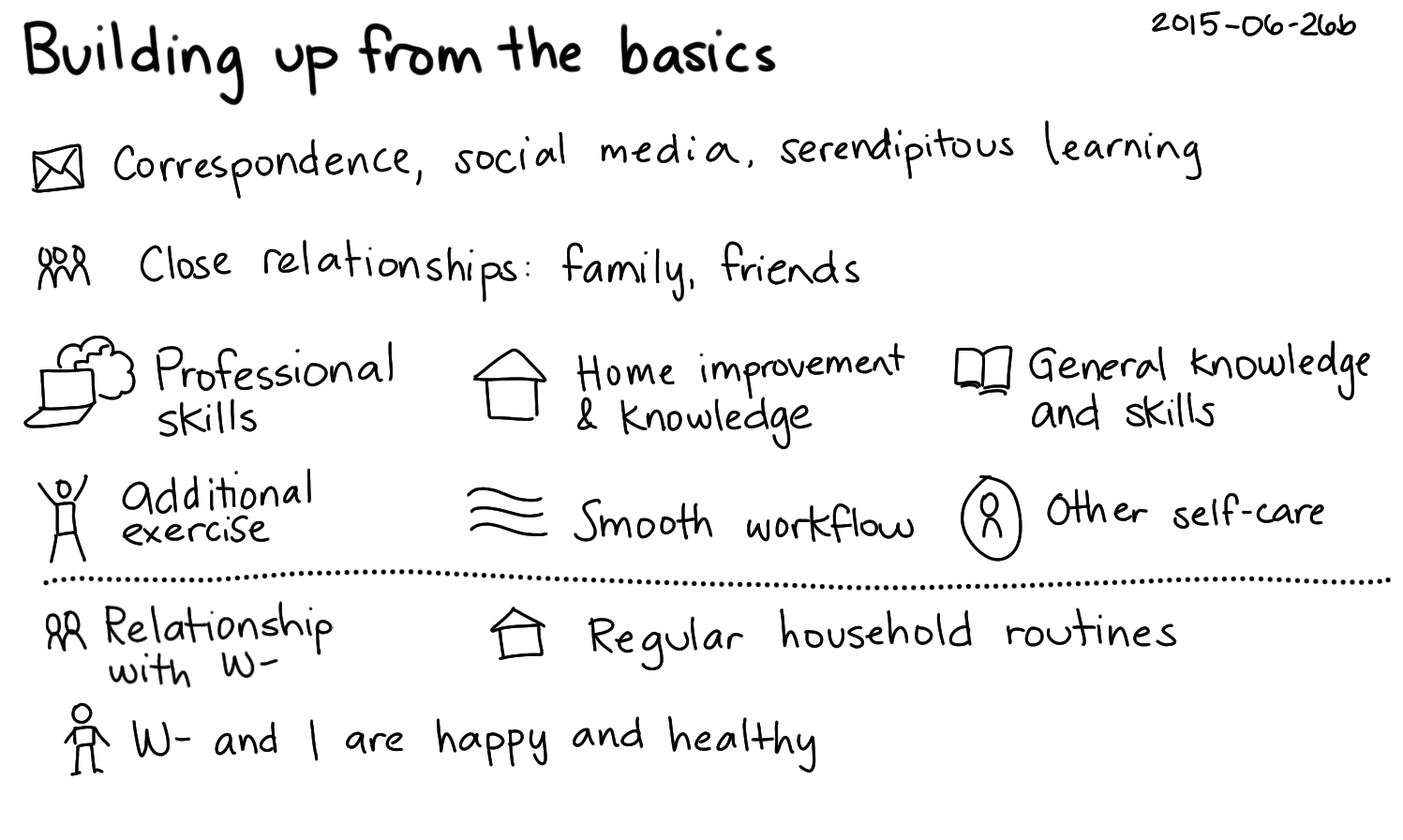 2015-06-26b Building up from the basics -- index card #life.png