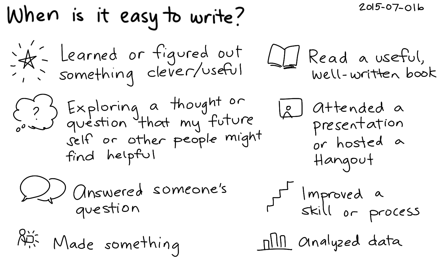 2015-07-01b When is it easy to write -- index card #writing.png