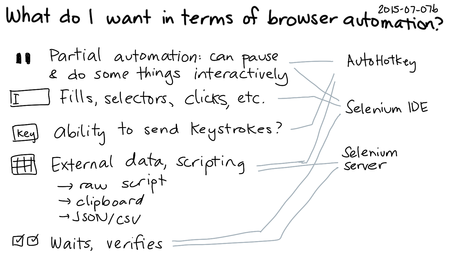 2015-07-07b What do I want in terms of browser automation -- index card #automation.png