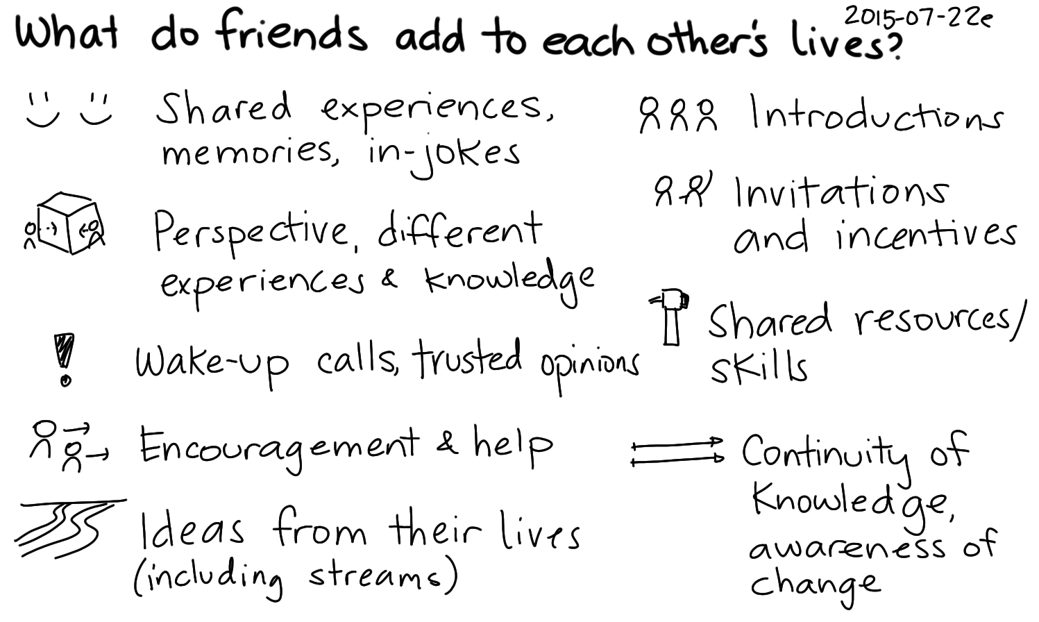 2015-07-22e What do friends add to each other's lives -- index card #connecting #friendship.png