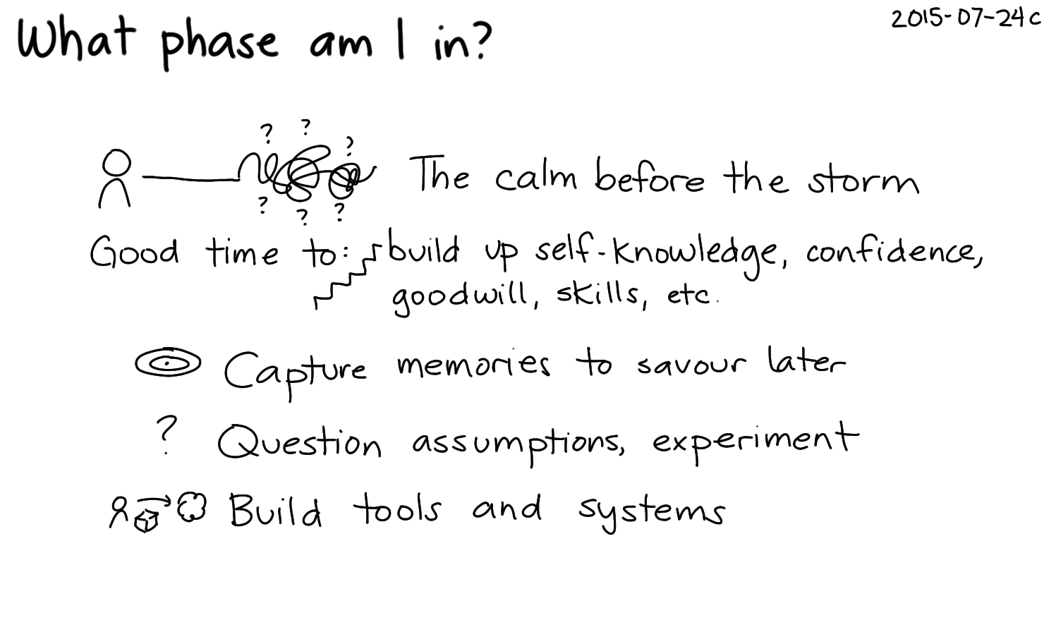 2015-07-24c What phase am I in -- index card #pace #phase #lifecycle.png