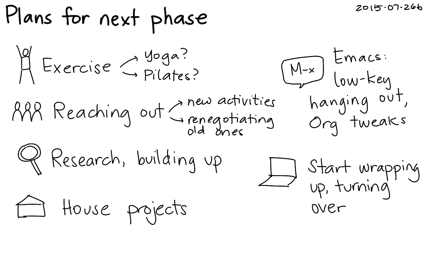 2015-07-26b Plans for next phase -- index card #life #phase #lifecycle.png