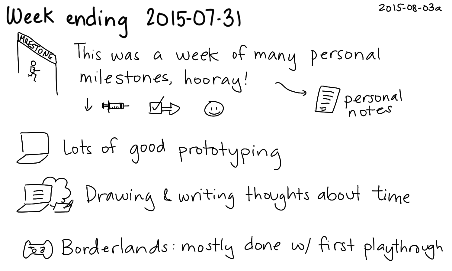 2015-08-03a Week ending 2015-07-31 -- index card #journal #weekly.png
