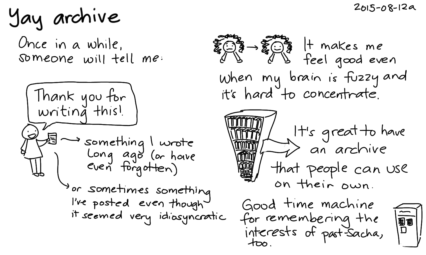 2015-08-12a Yay archive -- index card #writing #blogging.png