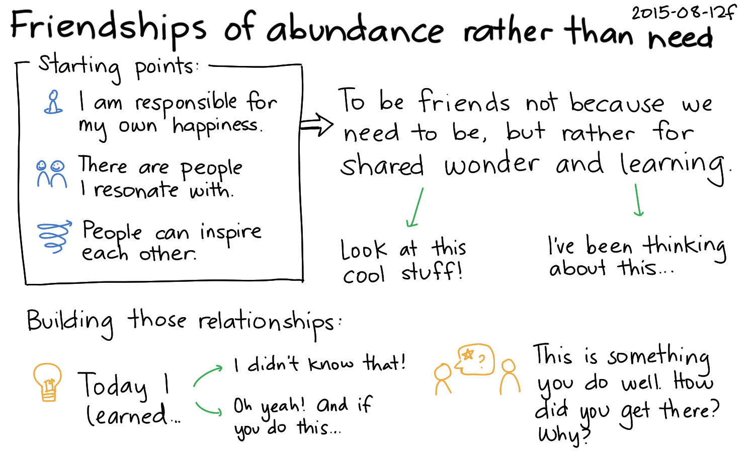 2015-08-12f Friendships of abundance rather than need -- index card #connecting #friendship #abundance.png