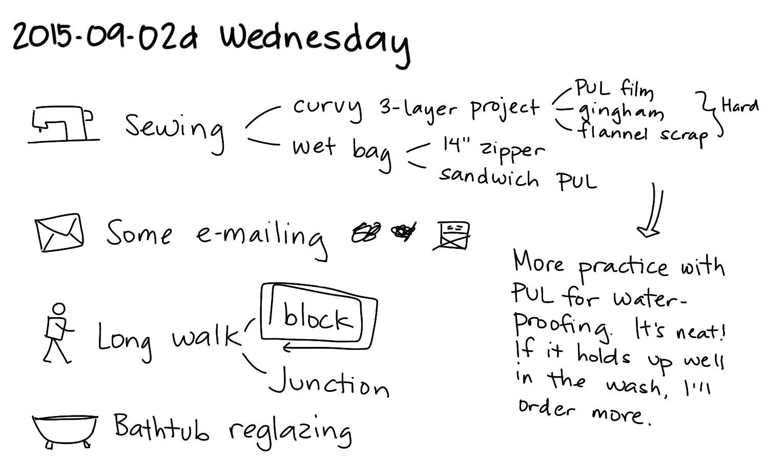 2015-09-02d Wednesday -- index card #journal.png