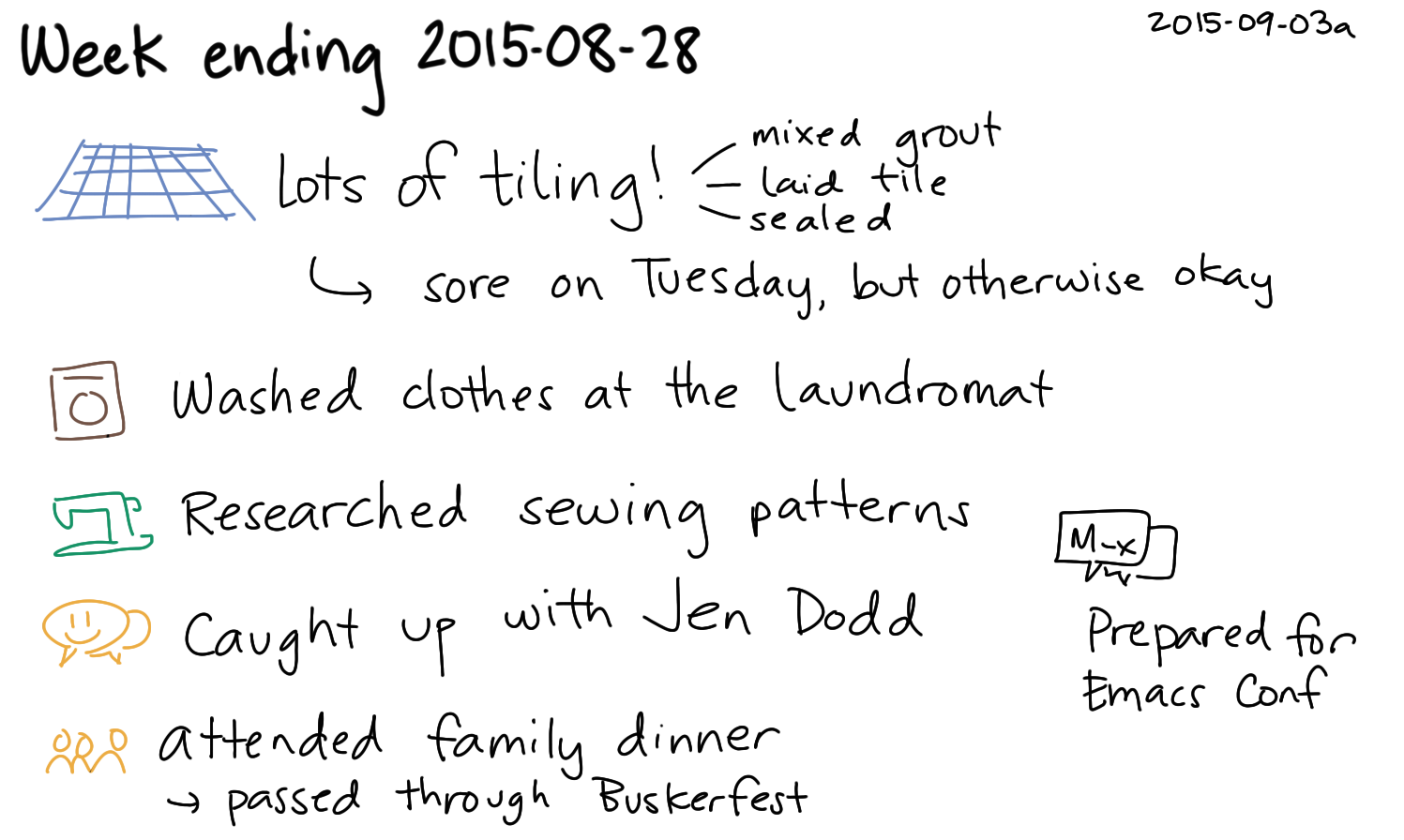 2015-09-03a Week ending 2015-08-28 -- index card #journal #weekly.png