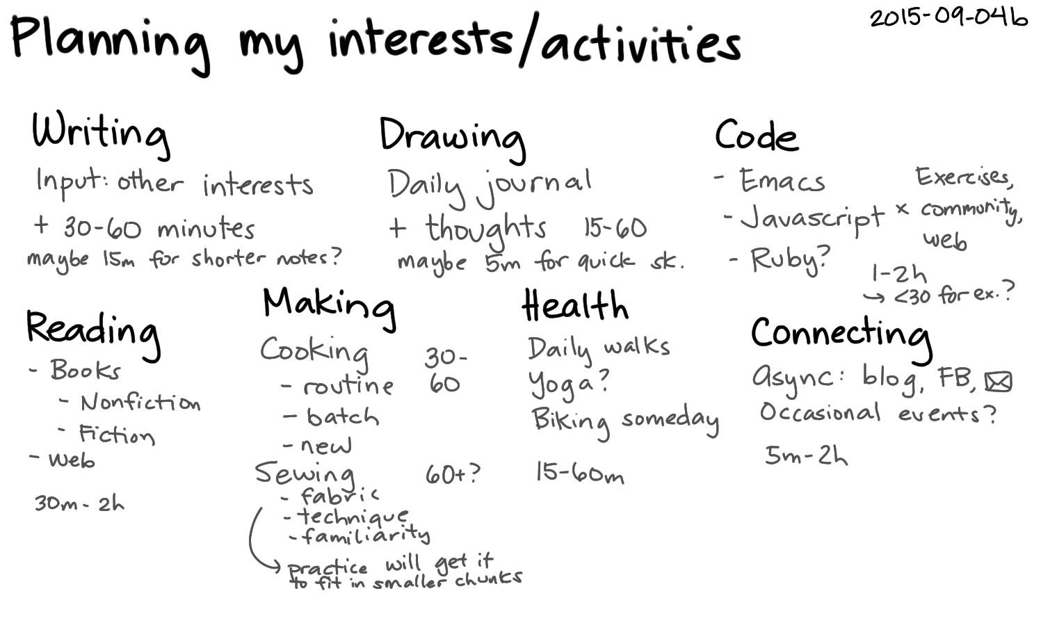2015-09-04b Planning my interests and activities -- index card #planning #hobbies.png
