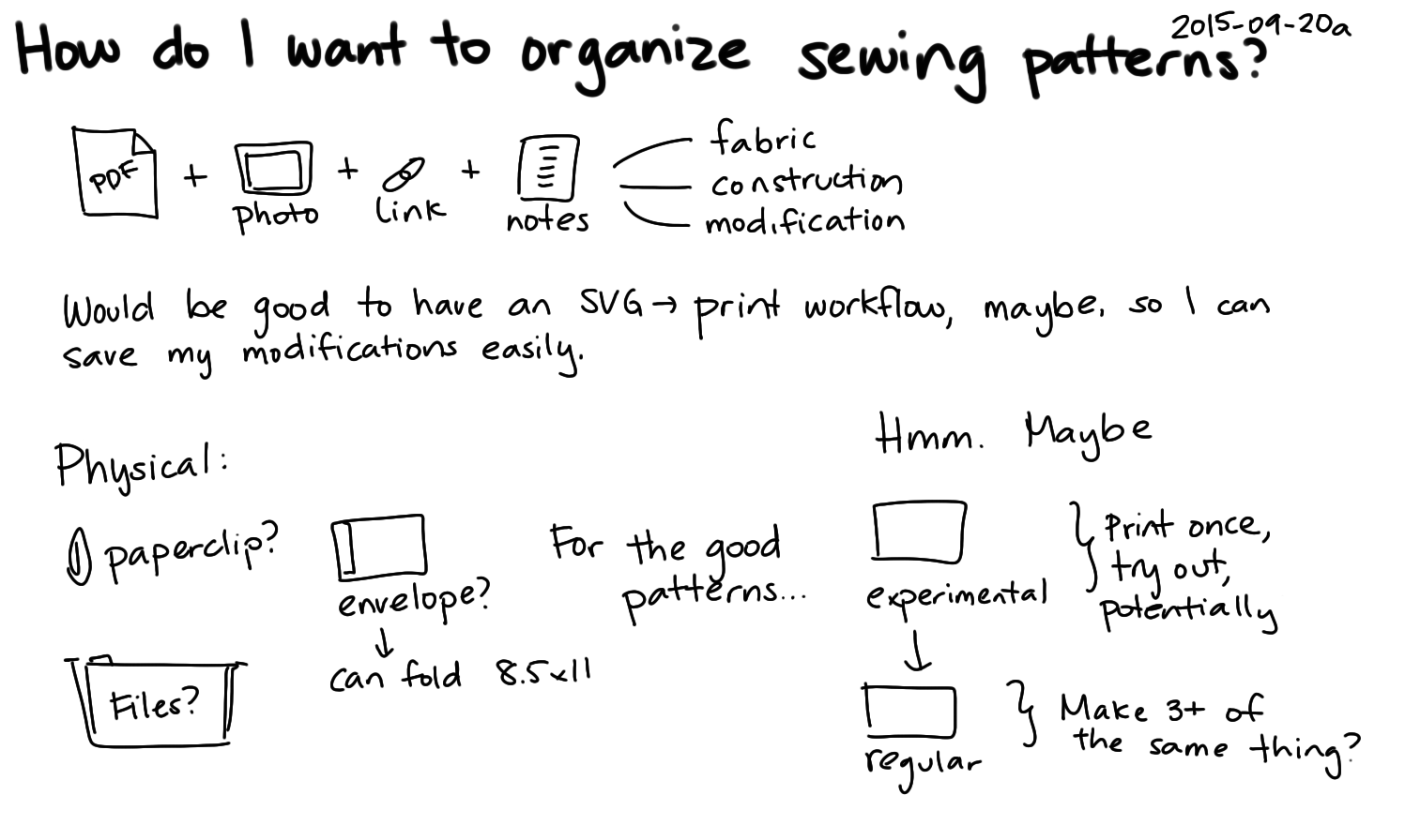 2015-09-20a How do I want to organize sewing patterns -- index card #sewing #organization.png