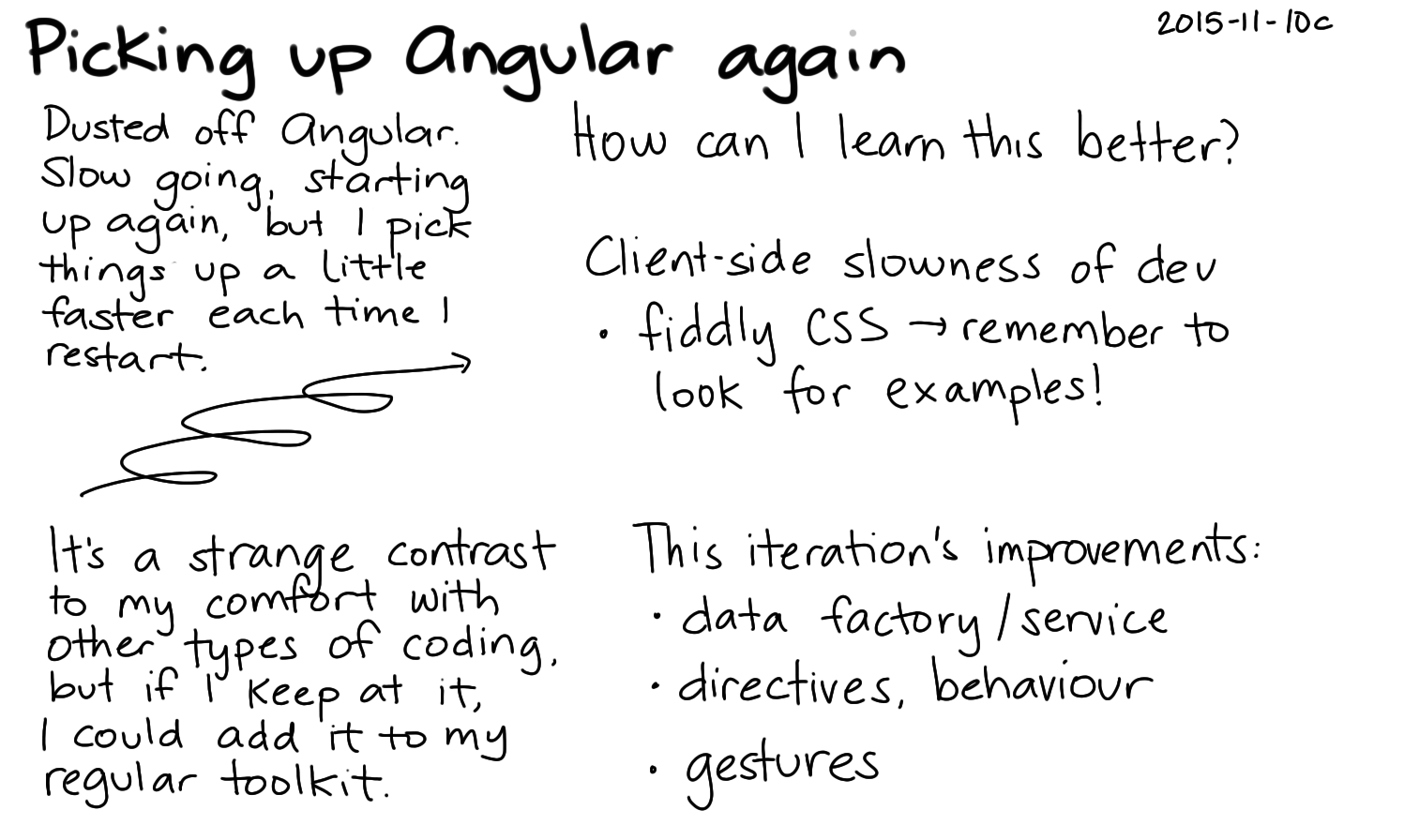 2015-11-10c Picking up Angular again -- index card #programming #angular #my-learning.png