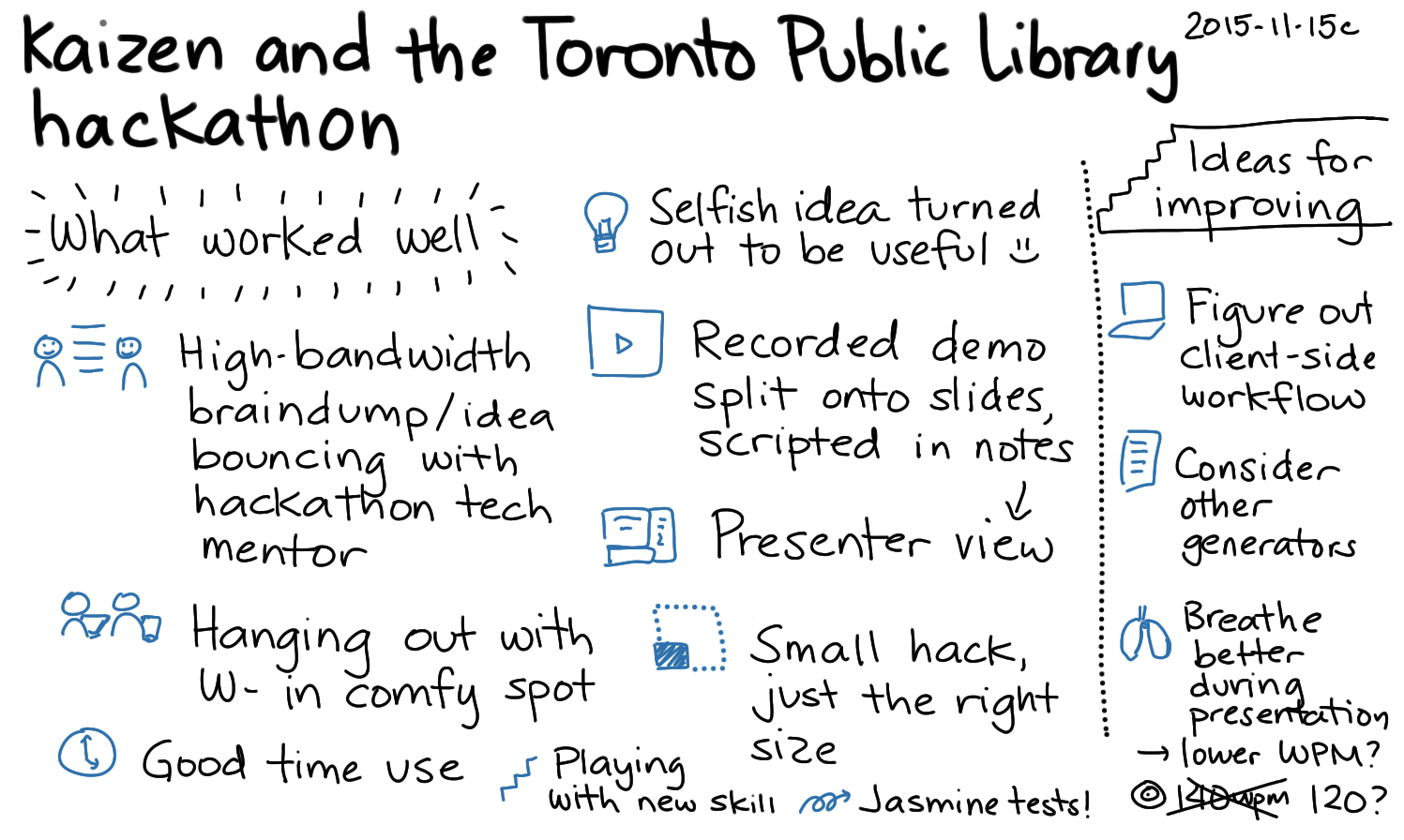 2015-11-15c Kaizen and the Toronto Public Library hackathon -- index card #tpl #hackathon #kaizen #improvement.png