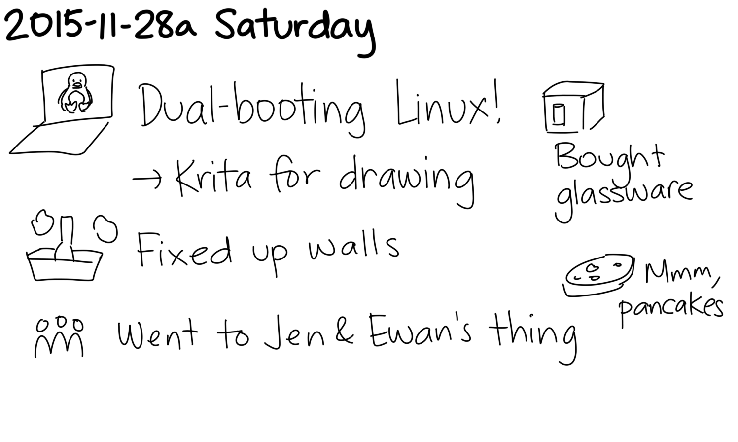 2015-11-28a Saturday -- index card #journal.png